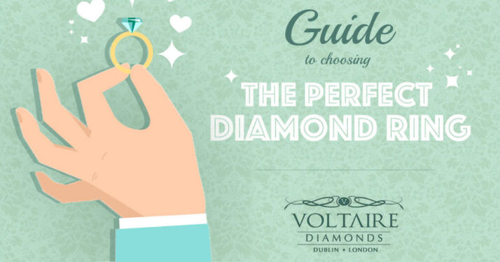 Guide to Choosing The Perfect Diamond Ring